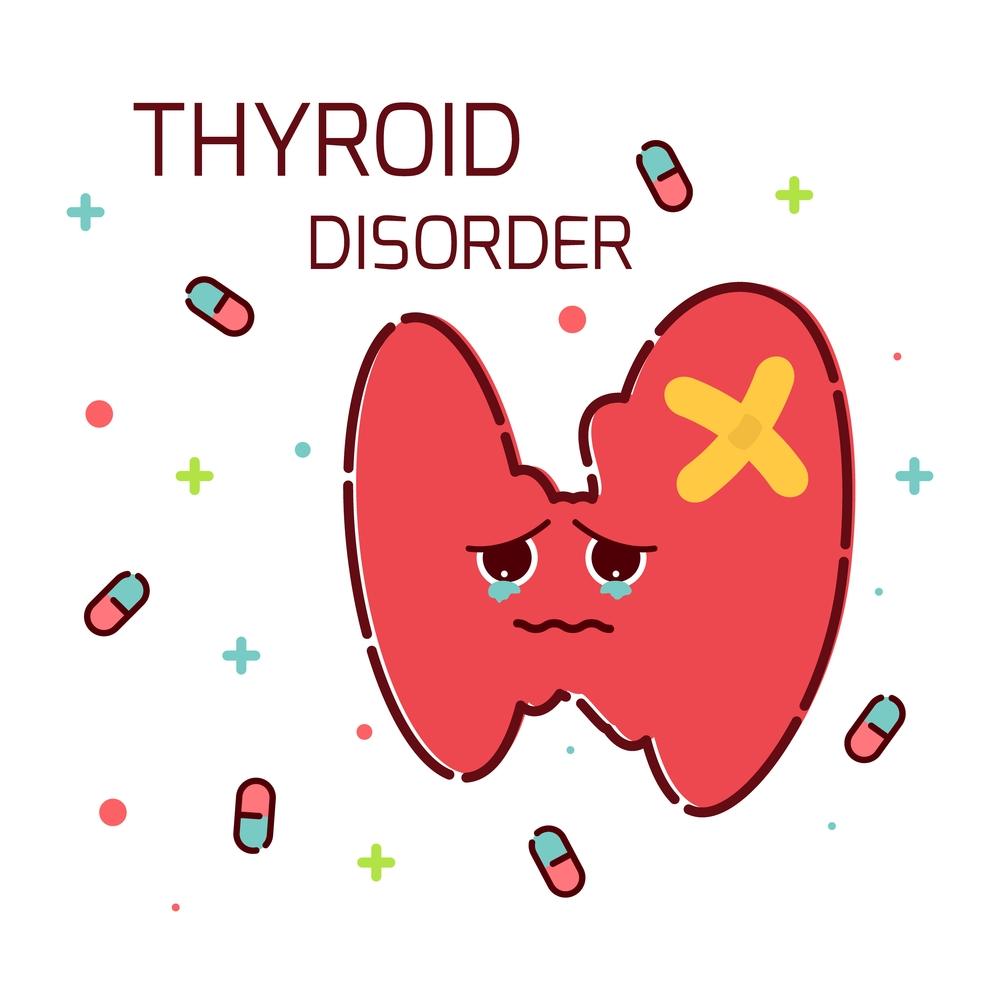 Thyroid gland disorder